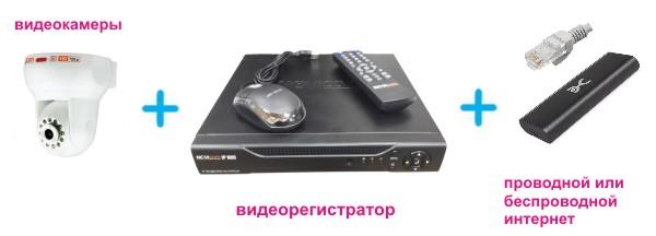sistema-s-registratorom